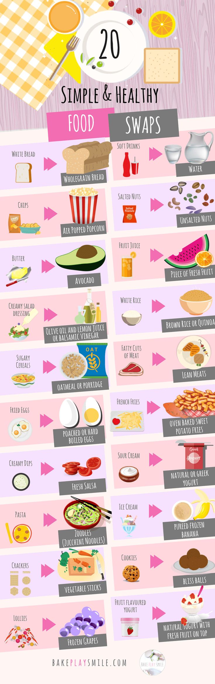 20 HEALTHY FOOD SWAPS!!!  It's never been easier to eat healthy. Make these simple swaps to your diet!