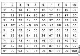 Картинки по запросу таблица сложения и вычитания до 100