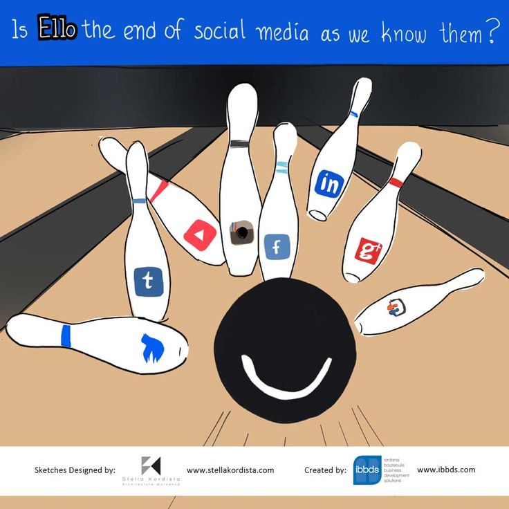 Is #Ello The End Of #Social #Media As We Know Them?  #article #post