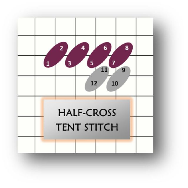 Making the Half-Cross Tent Stitch Is Easy in Needlepoint: How to Work the Half Cross Tent Needlepoint Stitch