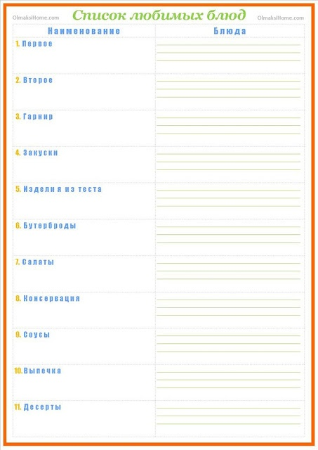 Как составить меню на неделю ( Список любимых блюд )