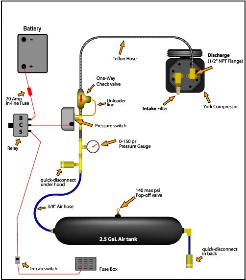 22afb62e7fe62007d52009ac745fcff0 air compressor truck mods best 25 truck air compressor ideas on pinterest hilux mods arb onboard air compressor wiring diagram at mifinder.co
