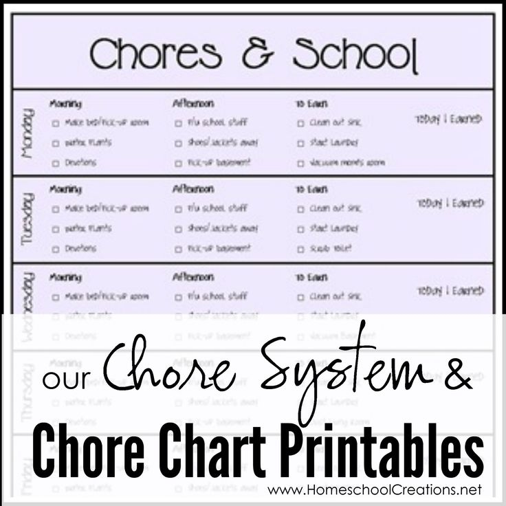 Our Chore System & Chore Charts for Kids Printables - Homeschool Creations