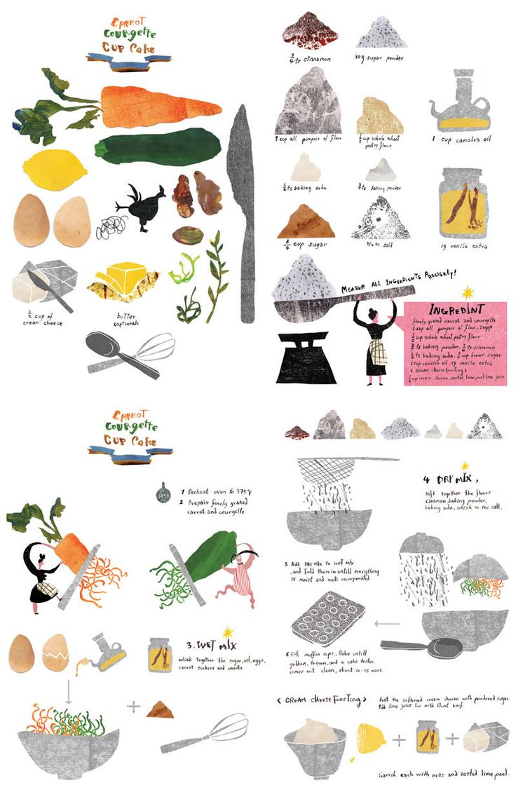Soo Choi. I love this illustration for a cook book!