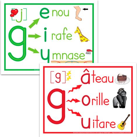 Fichier PDF téléchargeable En couleurs seulement Format: 8.5 X 11'' 2 pages  Voici 2 affiches pour apprendre devant quelles lettres le ''g'' doit être prononcé doux ou dur.