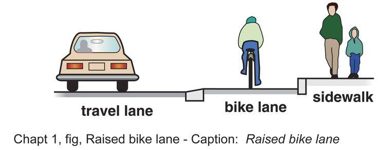 Raised bike lane
