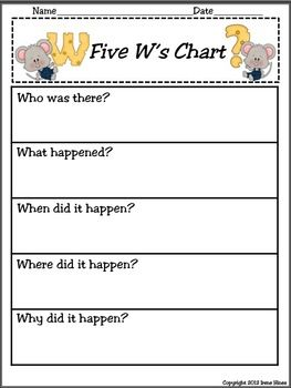 Sequence of events graphic organizer 4th grade for Sq3r template