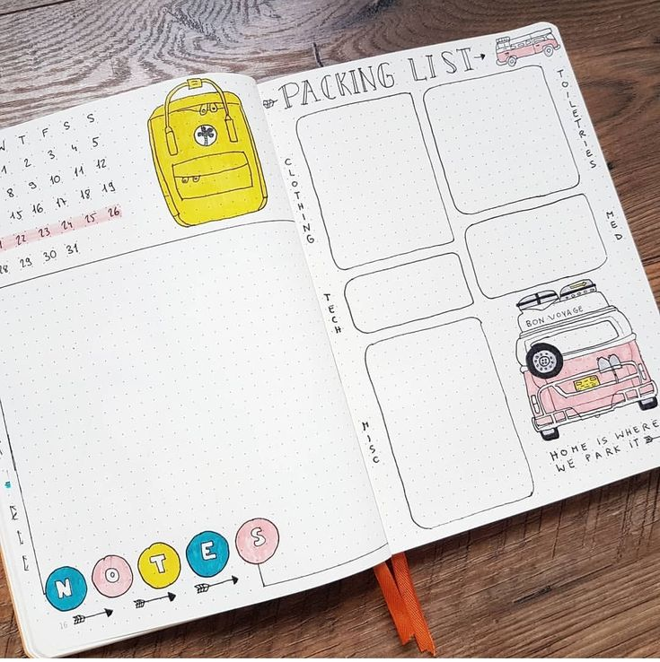 20+ Travel Bullet Journal Ideas That'll Help You To Plan Your Best Vacation Ever