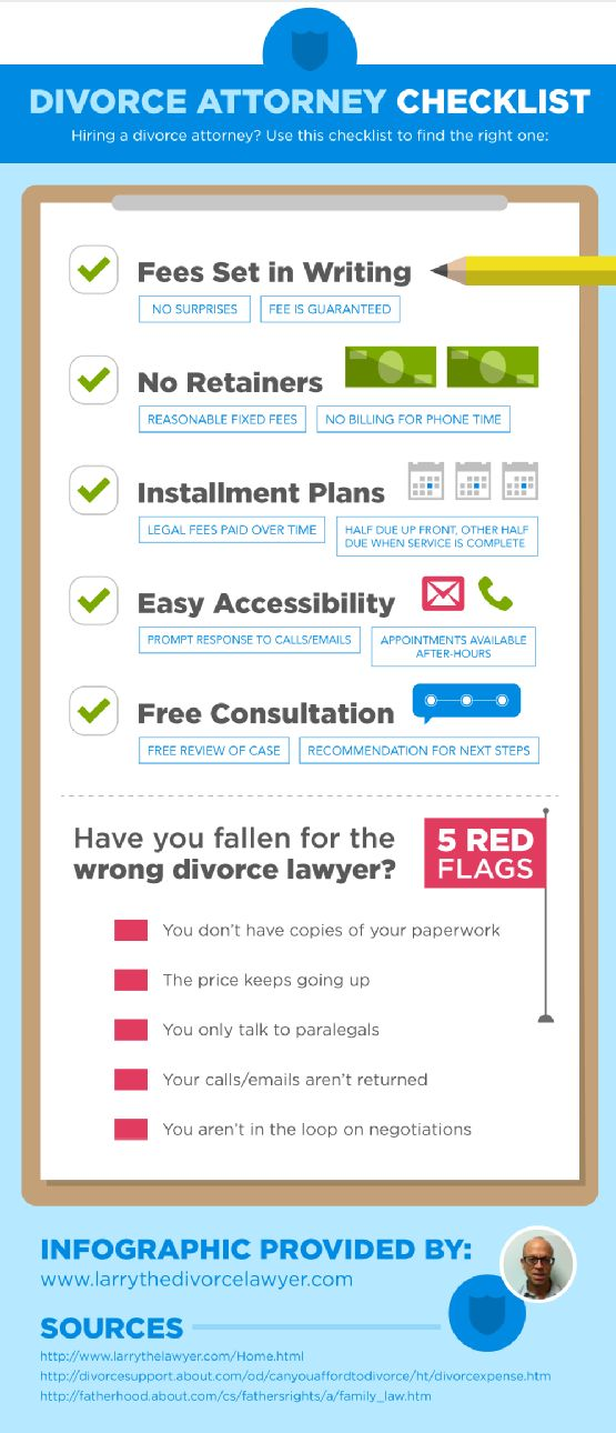 Hiring a #UtahDivorceAttorney ? Use our checklist then visit