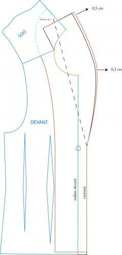 Le col châle est un col arrondi et qui descend généralement assez bas comme le col tailleur.   Il peut-être réalisé de différentes façons :   à même : le devant et le col sont une seul et même pièce. C'est la technique que je vous propose dans cette ...
