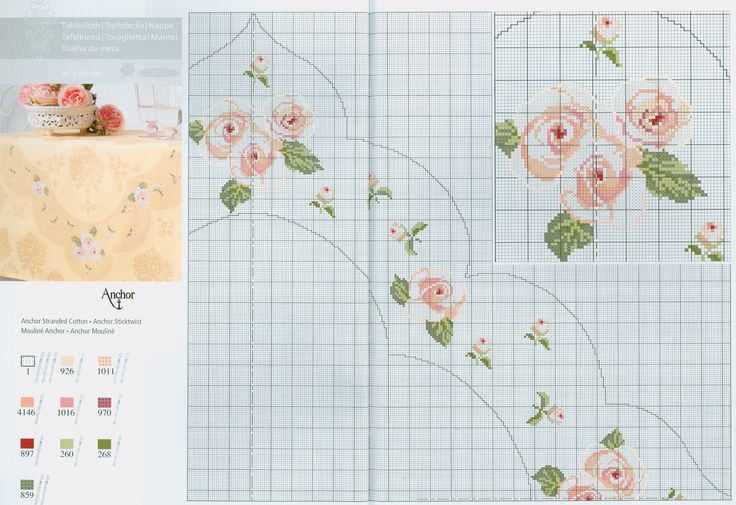 Pink Roses table cloth free cross stitch pattern