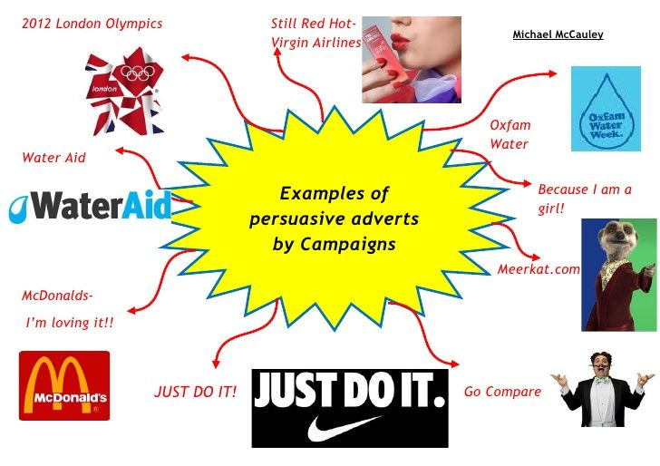 Persuasive Advertisements | Persuasive writing, Writing ...