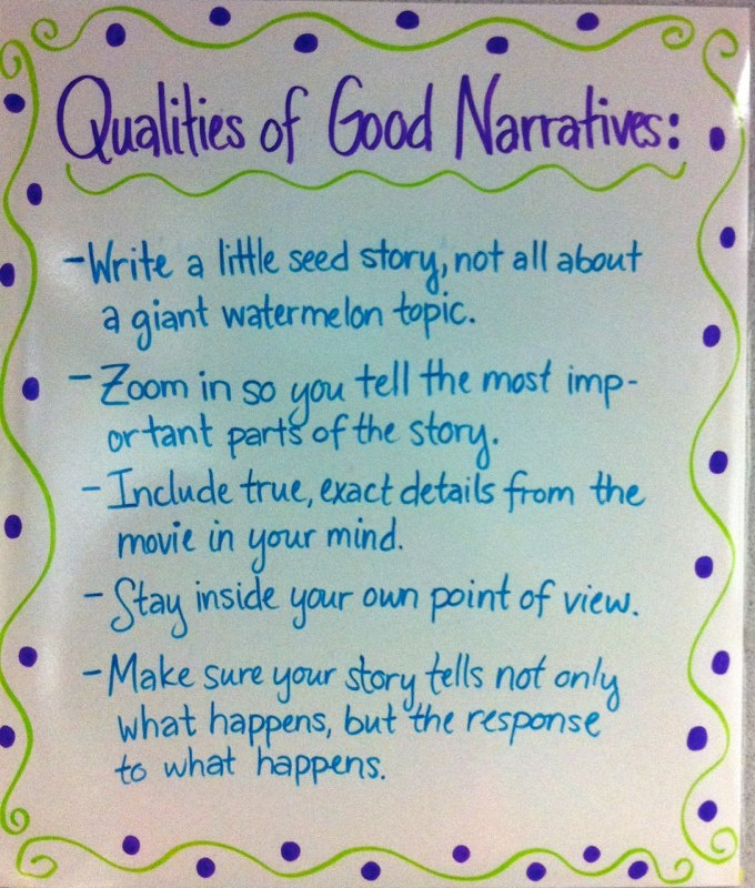 best writing narrative images teaching  narrative writing anchor chart qualities of good writing
