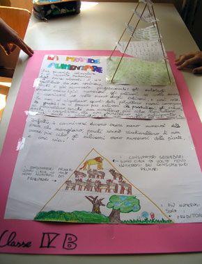Cartellone realizzato dagli alunni