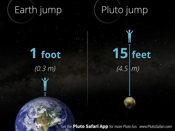 How high can you jump on Pluto?