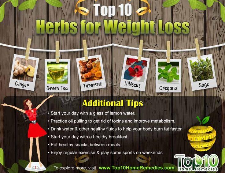top 10 herbs for weight loss #reduceweightloss