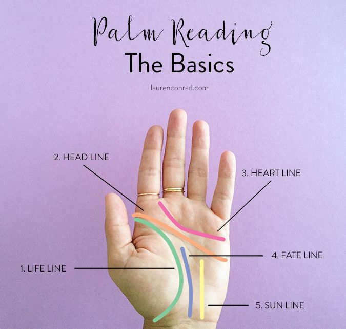 Palm reading basics by LaurenConrad.com