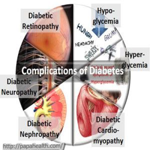 Complications of Diabetes: Improper care and treatment of diabetes can lead to life threatening complications.