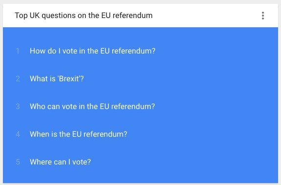 The British are frantically Googling what the E #10 #famous #quotations http://quote.remmont.com/the-british-are-frantically-googling-what-the-e-10-famous-quotations/  The British are frantically Googling what the E.U. is, hours after voting to leave it Here are three big ways that Britain leaving the E.U. might affect Americans. (Daron Taylor,Jhaan Elker/The Washington Post) The whole world is reeling after a milestone referendum in Britain to leave the European Union. And although leaders…