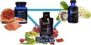 10 raisons d'utiliser le Triangle santé Kyani