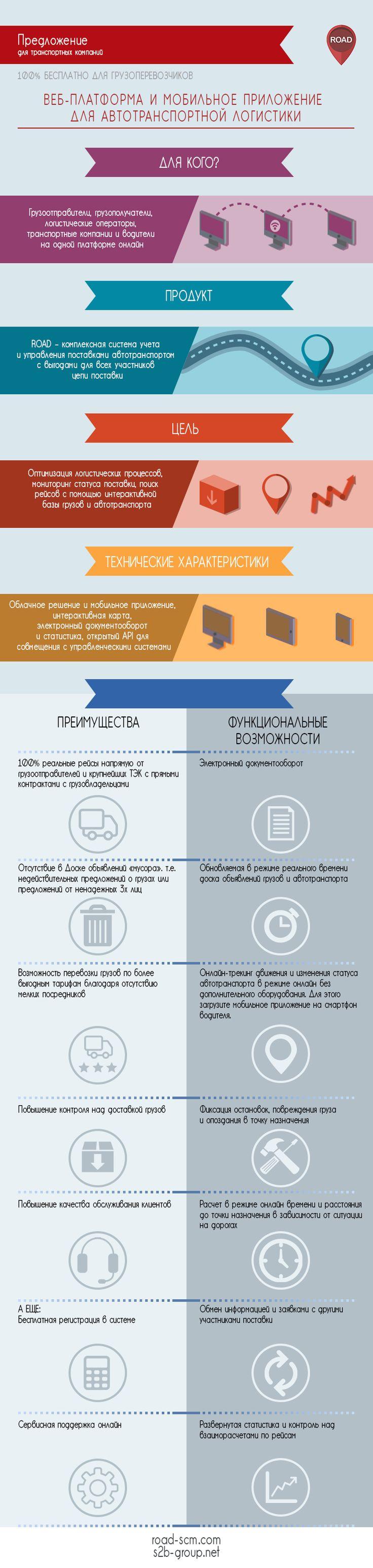 ROAD: Веб-платформа и мобильное предложение для автотранспортной логистики.  Предложение для ТРАНСПОРТНЫХ КОМПАНИЙ #логистика #logistics #s2bgroup #scm #грузоперевозки