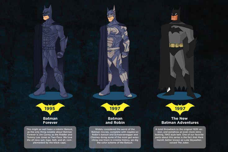 Tutti i costumi di Batman dal 1939 ad oggi
