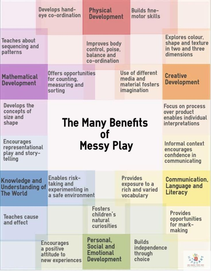 The many benefits of messy play!
