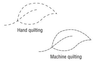 Hand quilting vs. machine quilting (funny and informative article with lots of pictures!)