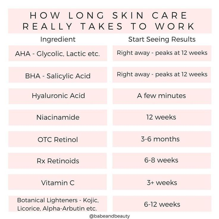 This Is Honestly Such A Useful Reference Bc I Always Give Up On Skincare Products Too Soon Organic Beaut Skin Care Anti Aging Skin Products Natural Skin Care