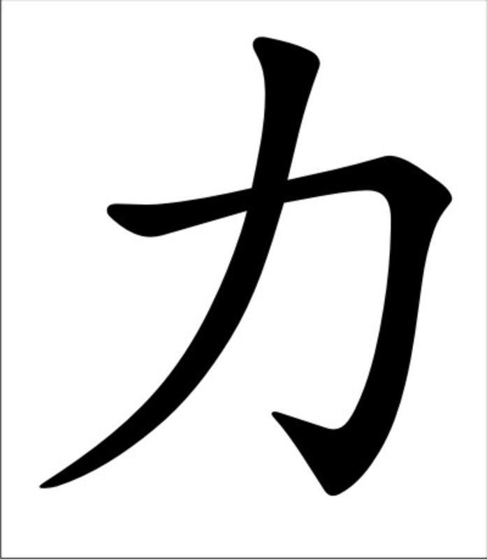 die besten 25 chinesische zeichen tattoos ideen auf pinterest innere st rke tattoos wolf. Black Bedroom Furniture Sets. Home Design Ideas