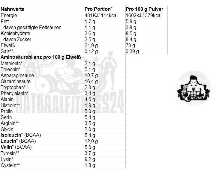 NF24ARMY WHEY PROTEIN KONZENTRAT - Kaufe jetzt unseren Bestseller! Hochwertiges Whey Protein Konzentrat kaufen  aus Deutschland. Super leckerer Geschmack und gute Löslichkeit. NF24Army Whey Protein Konzentrat im 2Kg -...