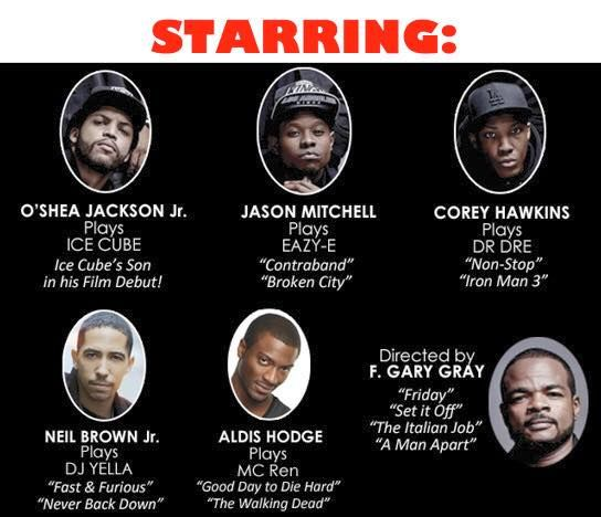 Straight Outta Compton Cast | straight outta compton movie review straight outta compton was the ...
