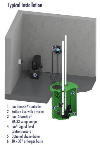 how to change batteries in kohler lighted toilet seat