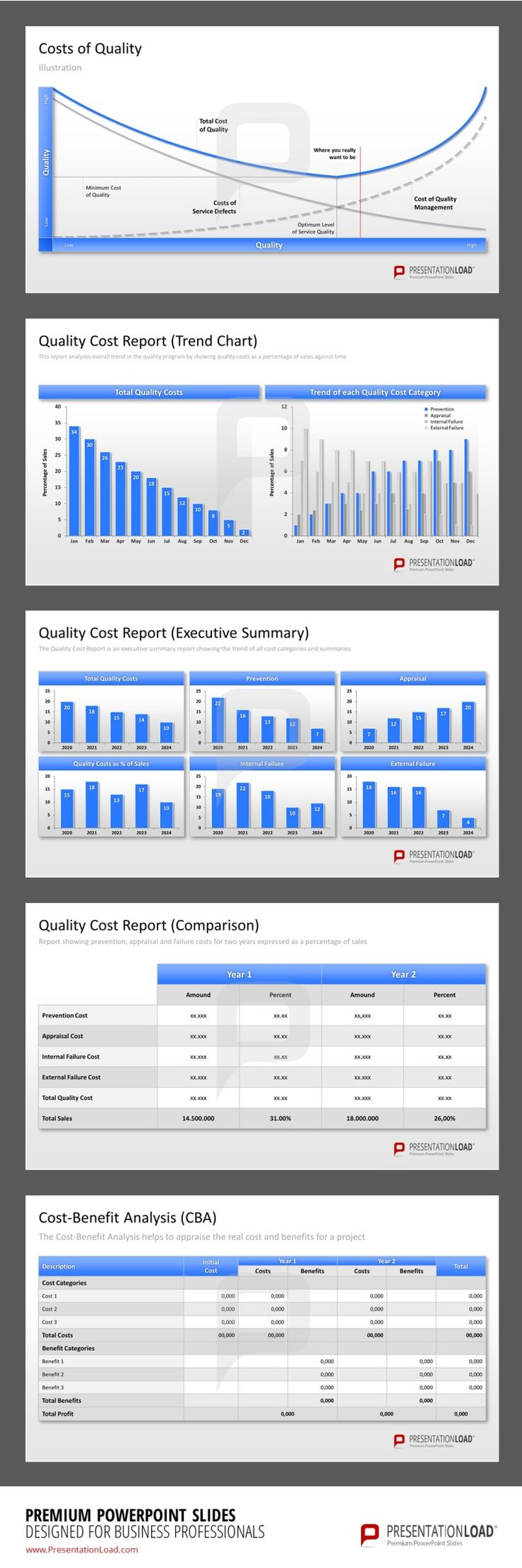 102 best quality management powerpoint templates images on total quality management powerpoint templates to keep an eye on your costs report and toneelgroepblik
