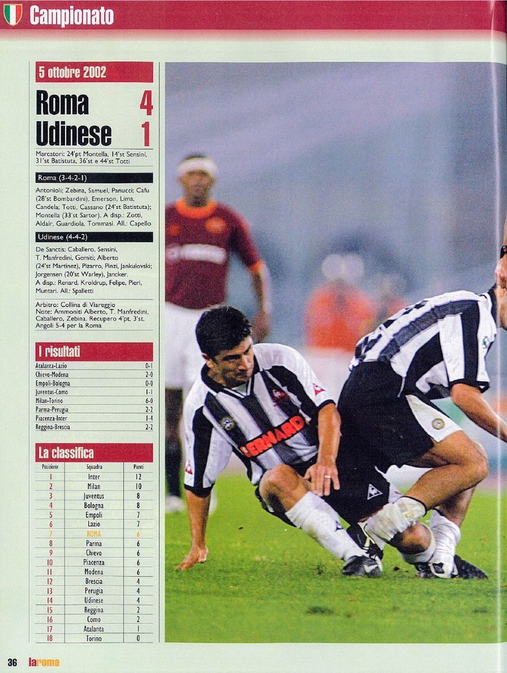 AS Roma 4 Udinese 1 in Oct 2002 at Stadio Olimpico. Action as Roma show good form in Serie A.