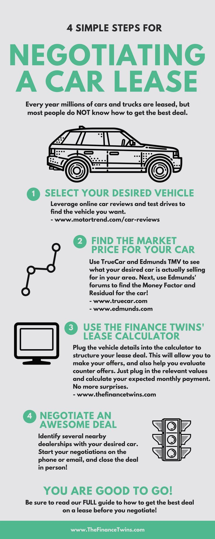 Car Lease Calculator >> Car Lease Calculator How To Get The Best Lease Deal Tft Advice