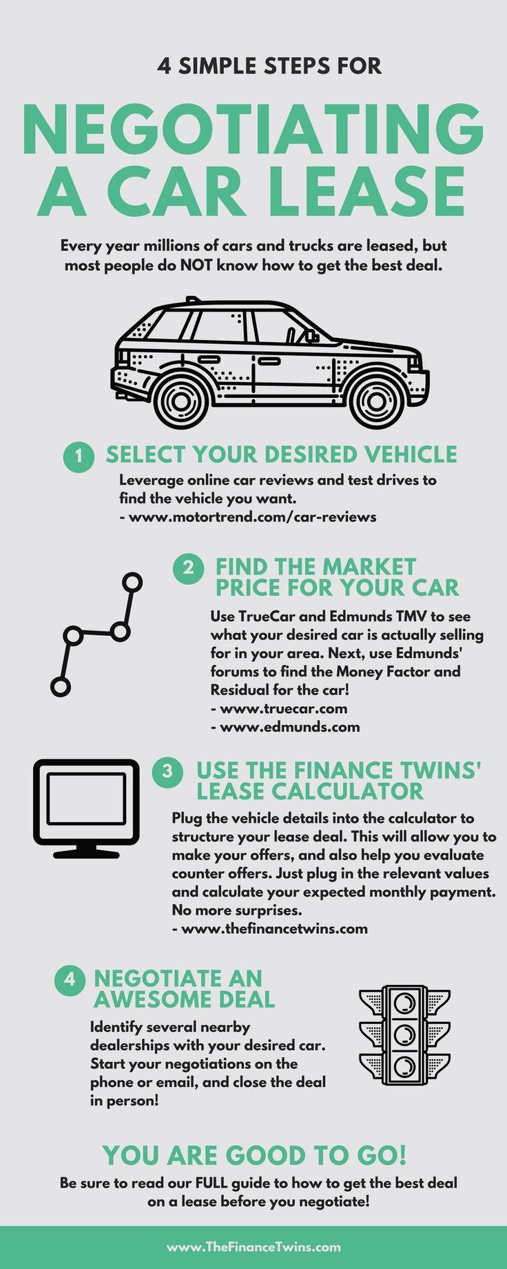 Car Lease Calculator >> Car Lease Calculator Advice To Survive Your Twenties