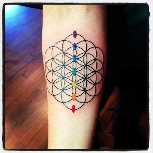 Use of the colors of the chakras is a cool idea