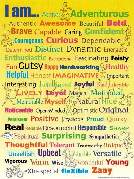 What Three Adjectives Best Describe You