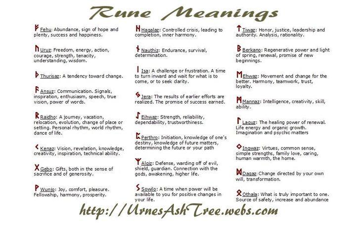 Rune Meanings