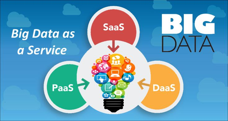 What are different types of Big Data as a Service (BDaaS) #OpenSourceCompanyInIndia #CustomSoftwareCompanyIndia #eCommerceSolutionProvider