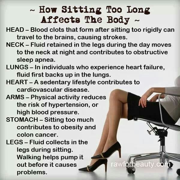 Sedentary Lifestyle Negative Effects: Benefits Of Active Lifestyle