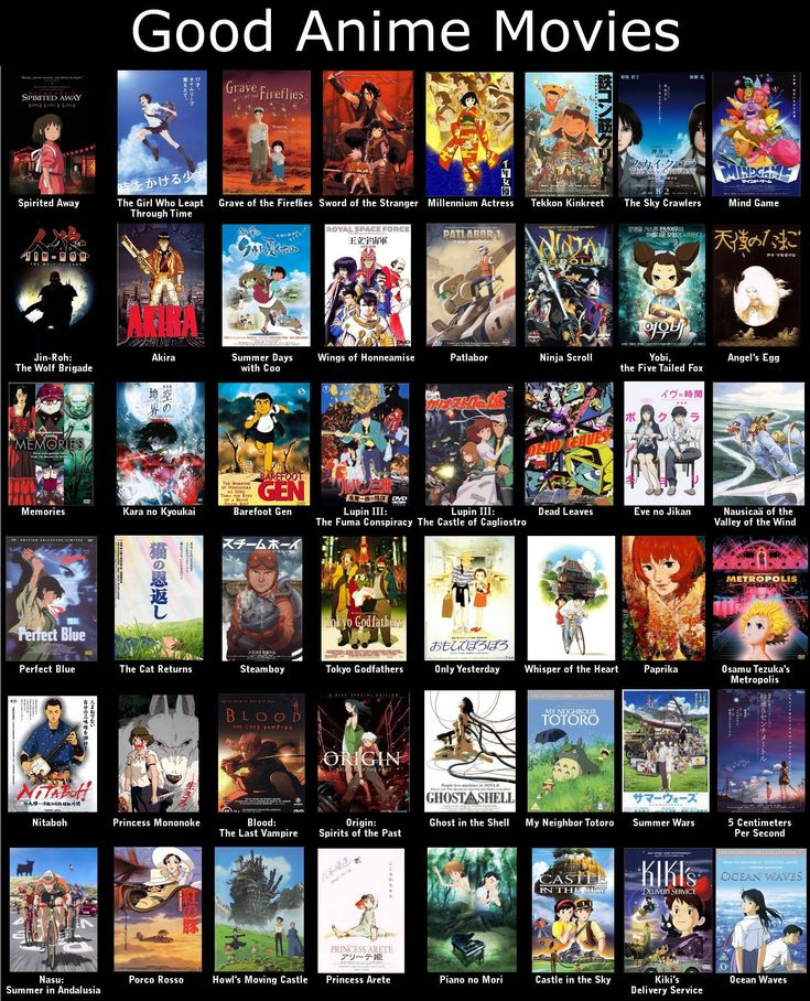 Top 100 Anime Movies, Best Anime Movies Must Watch