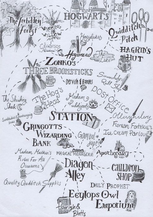 Places in the Harry Potter world