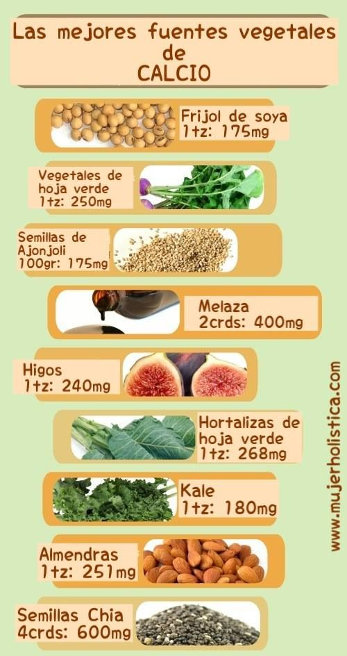 Las mejores fuentes vegetales de calcio alimentos saludables pinterest - Alimentos naturales ricos en calcio ...