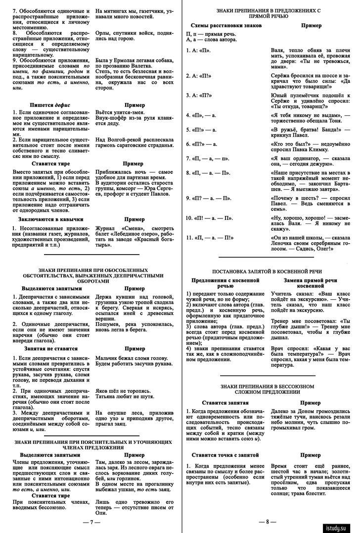 Основные правила орфографии и пунктуации для школьников и студентов | iStudy.su