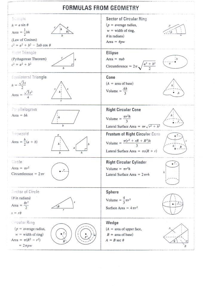 geometric-formulas.jpg (2480×3229)