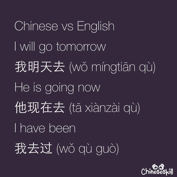 In Chinese, tenses are expressed by time adverbs, not verb conjugation. So no matter when a verb happens, its stays the same!