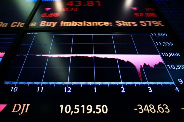 Prosecutors said Navinder Singh Sarao manipulated futures contracts in a way that helped prompt the Dow to plunge 600 points in May 2010.