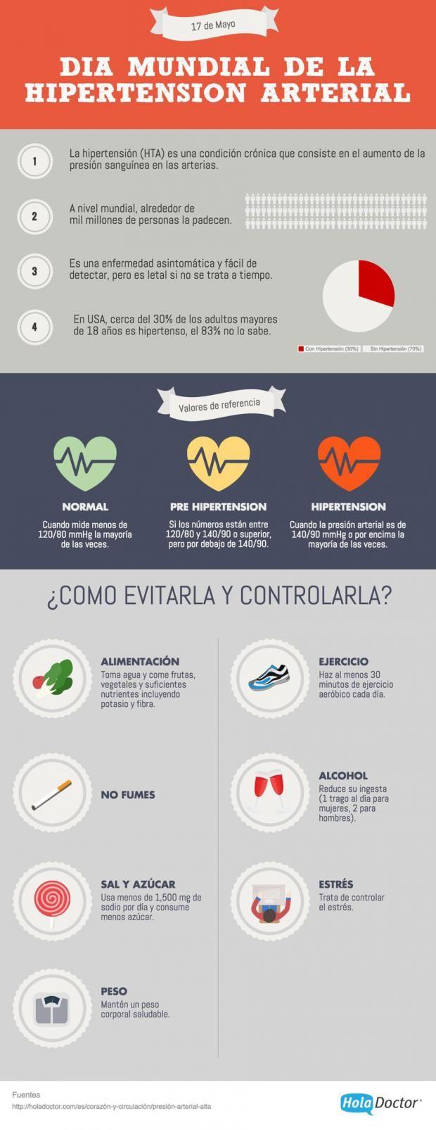 Hipertensión: la enemiga silenciosa - HolaDoctor